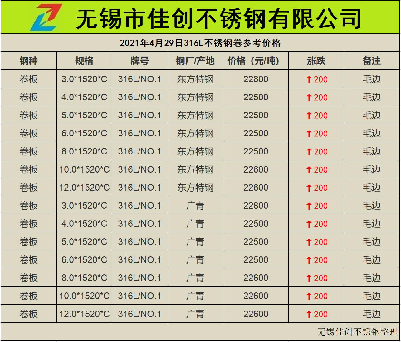 今日東特316L不銹鋼板價格漲200 無錫不銹鋼板316L價格表示例圖8