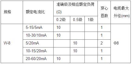 安科瑞,测量型电流互感器,AKH-0.66-60I,额定电流比1000-2500/示例图12