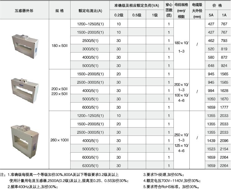 安科瑞,测量型电流互感器,AKH-0.66-60I,额定电流比1000-2500/示例图35