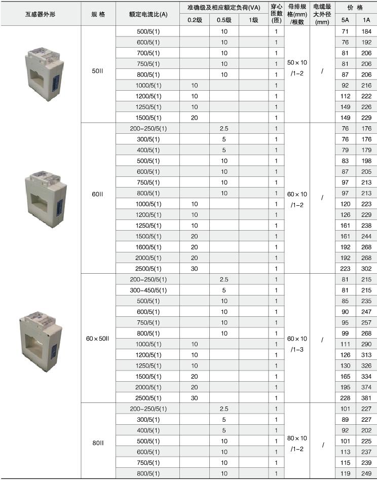 安科瑞,测量型电流互感器,AKH-0.66-60I,额定电流比1000-2500/示例图32