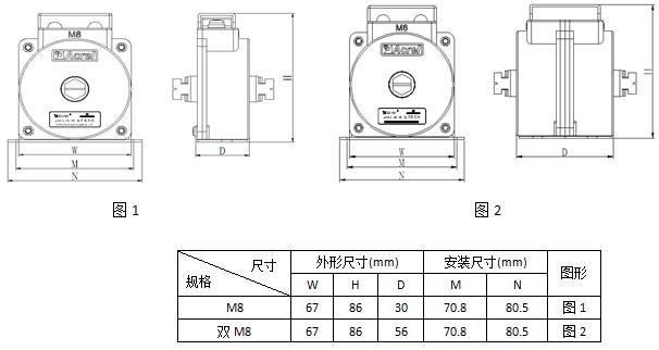 安科瑞,测量型电流互感器,AKH-0.66-60I,额定电流比1000-2500/示例图20