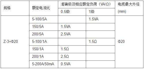 安科瑞,测量型电流互感器,AKH-0.66-60I,额定电流比1000-2500/示例图10