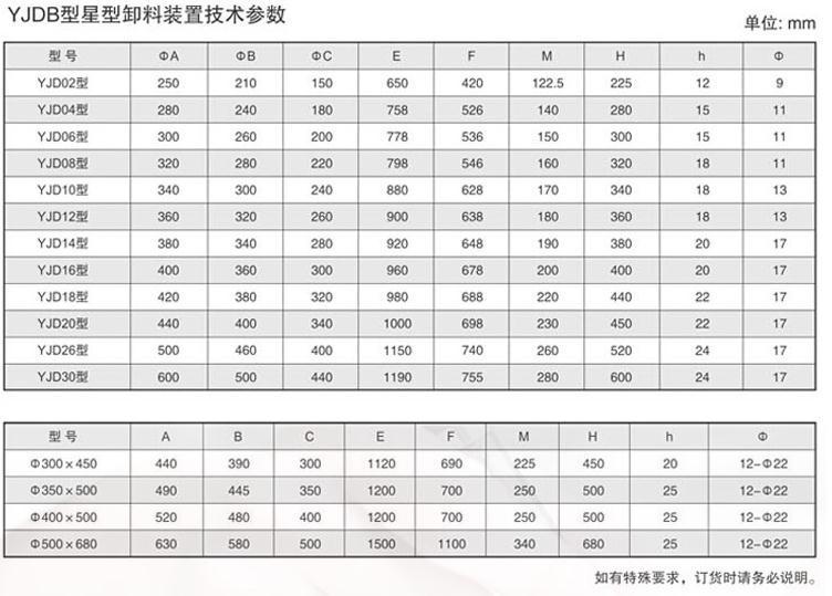 方口星型卸料器 密封效果好方口卸料器 圆口星型卸料器 嘉辰环保 厂家直供示例图9