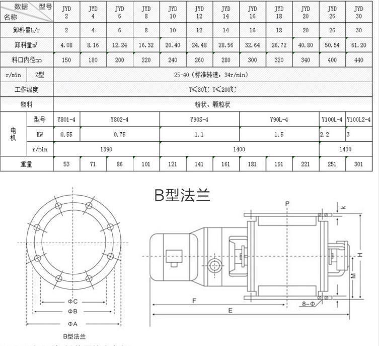 方口星型卸料器 密封效果好方口卸料器 圆口星型卸料器 嘉辰环保 厂家直供示例图10