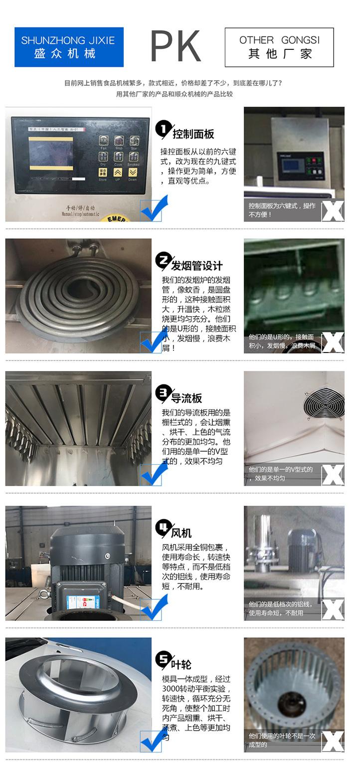 热销豆干专用烟熏炉 全自动腊肉腊肠熏烤炉 不锈钢商用果木味熏烤炉示例图5