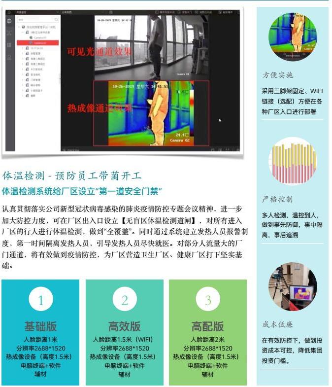 疫情防控体温检测系统厂区体温检测系统示例图1